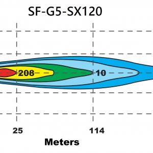 Sunfox SX120 LED lisävalopaneeli